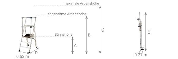 Schéma de la plateforme individuelle roulante