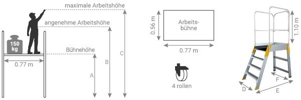 Schema der Stehleiter 9500/R