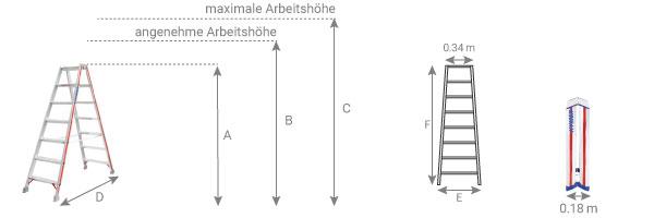 Schema der Doppelstehleiter aus eloxiertem Alu