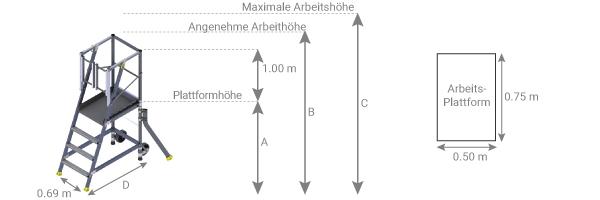 Schema der Stehleiter mit großem Podest