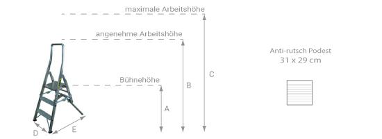 Schema der Stehleiter zum Beladen