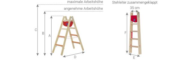 Schema der Maler-Doppel-Stufen-Stehleiter aus Holz