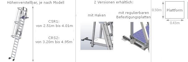 schema steigleiter fahrbar