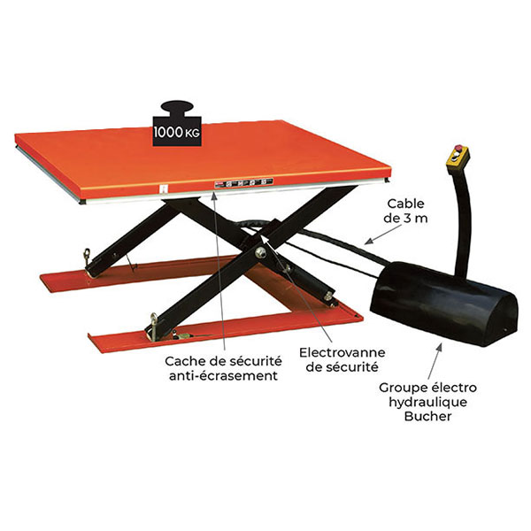 charge table electrique extra plate 1000