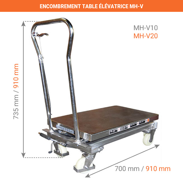 dimensions table elevatrice manuelle inox MH V