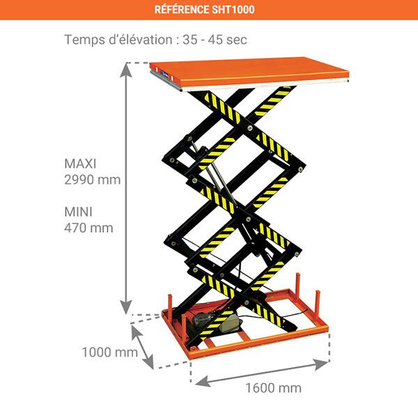 dimensions tables elevatrices electriques SHT1000