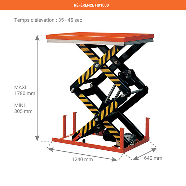 dimensions tables elevatrices electriques hd1000