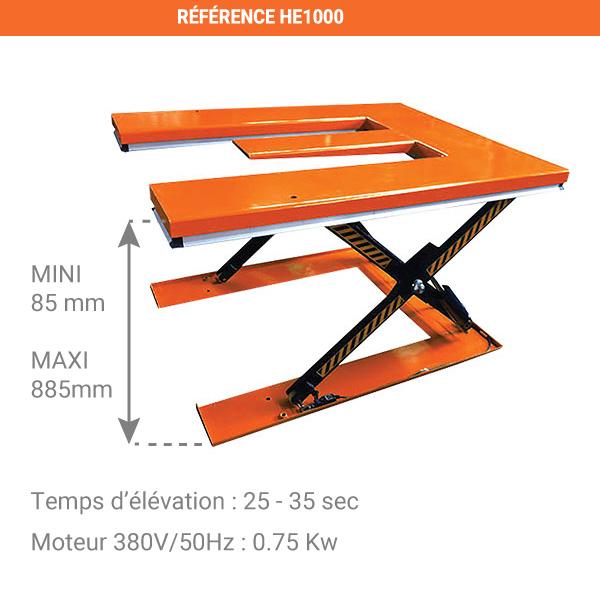 dimensions tables elevatrices electriques he1000