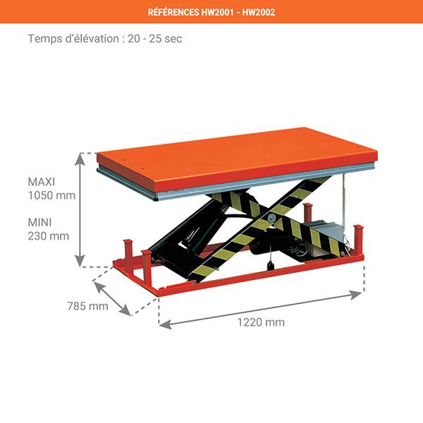 dimensions tables elevatrices electriques hw2001 2002