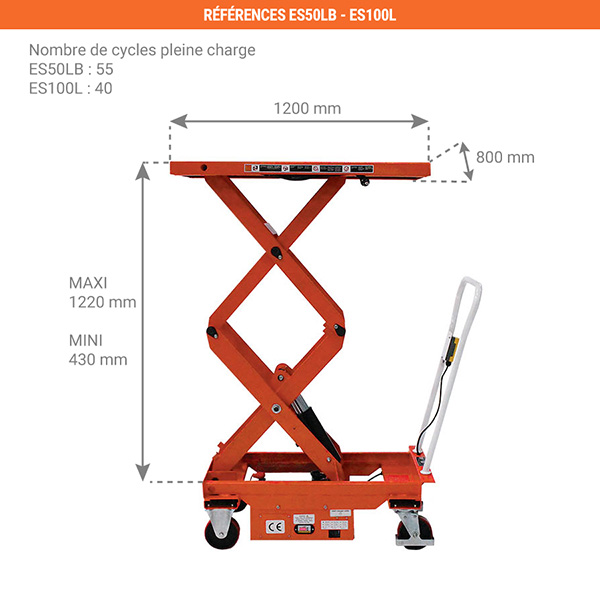 dimensions tables elevatrices mobile ES50LB ES100L