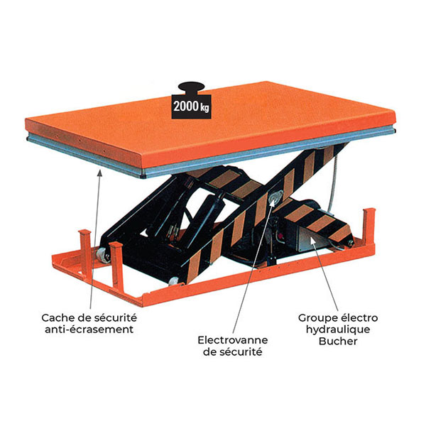 table elevatrice electrique simple ciseau HW 2000kg