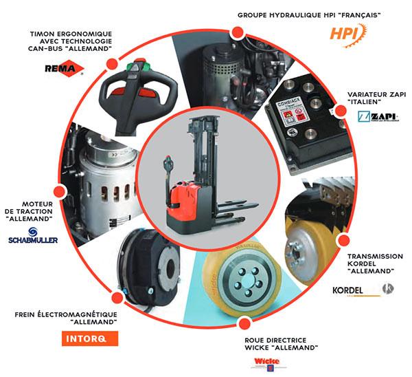 composant gerbeur electrique 1200
