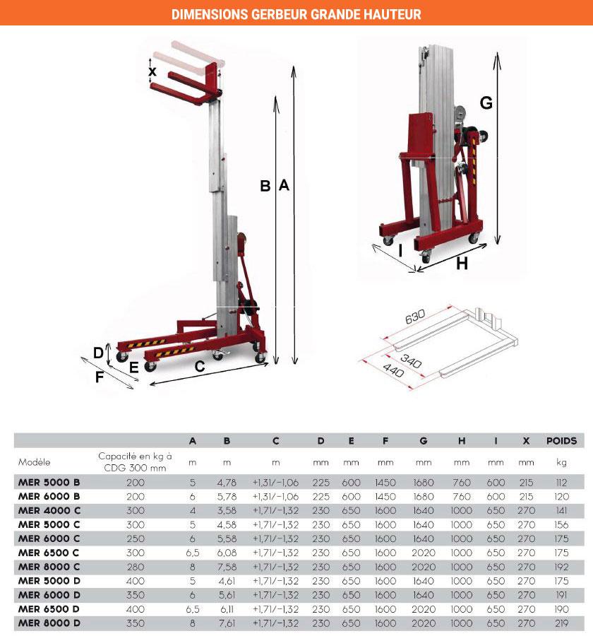 dimensions gerbeur grande hauteur