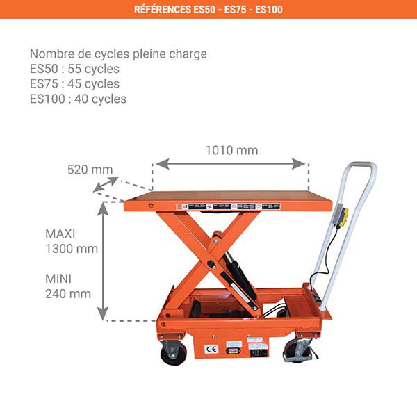 dimensions tables elevatrices mobile ES50 100