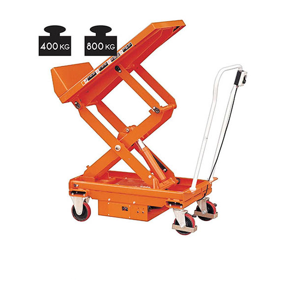 inclinaison table elevatrice electrique inclinable