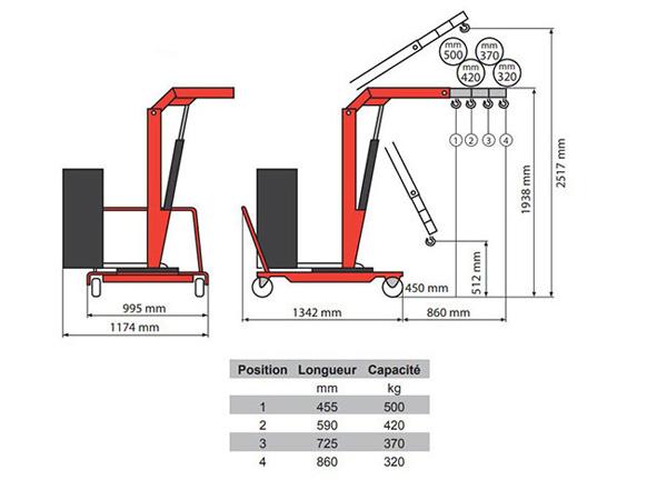 plan grue atelier rotative