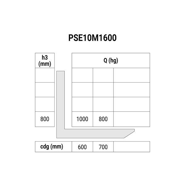 poids gerbeur compact PSE10M800