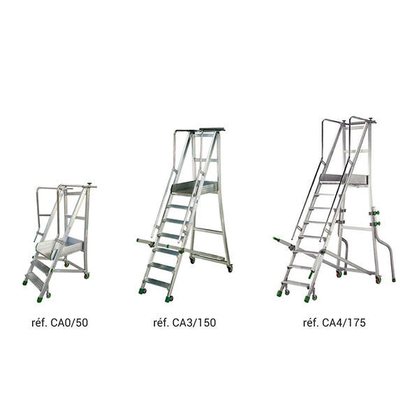 produktpalette trittleiter CA