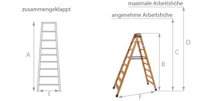 Schema der Holz Trittleiter