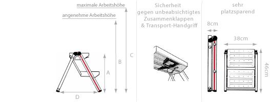 Schema der Klapptrittleiter