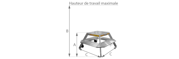 Schema des Tritts trapezförmig