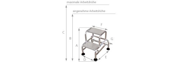 Schema der Trittleiter für Krankenhäusen