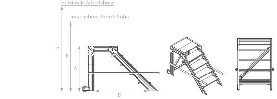Schema Rolltritt Schubkarre 2251