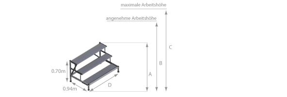 schema des Tritts extra breite Stufen