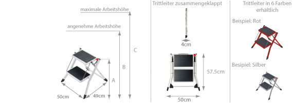 Schema der Trittleiter 4310