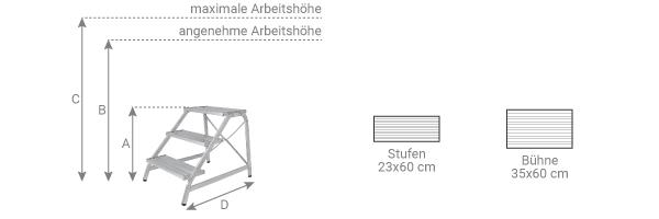schema der Trittleiter alu 6875