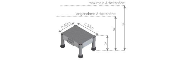 Schema der Trittleiter für Baustellen