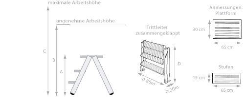 schema der Trittleiter 6857