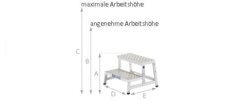 Schema der Trittleiter mit Stahlstufen Modul